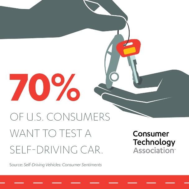 Driverless-Car-Infographics_TestDrive-Web_1